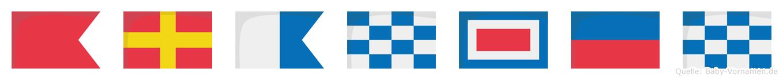 Branwen im Flaggenalphabet