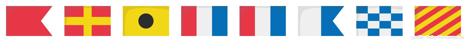 Brittany im Flaggenalphabet