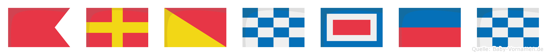 Bronwen im Flaggenalphabet