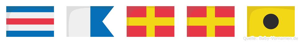 Carri im Flaggenalphabet