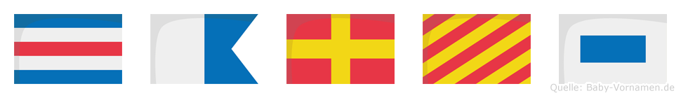 Carys im Flaggenalphabet