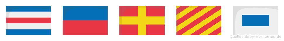 Cerys im Flaggenalphabet