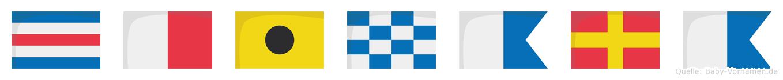 Chinara im Flaggenalphabet
