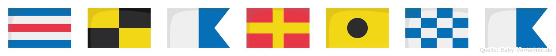 Clarina im Flaggenalphabet