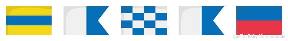 Danae im Flaggenalphabet