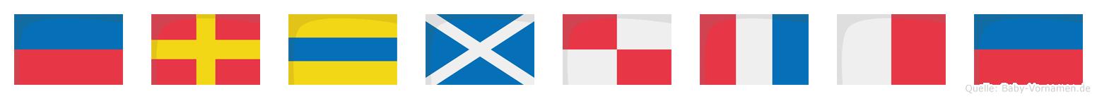 Erdmuthe im Flaggenalphabet