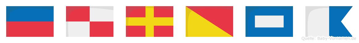 Europa im Flaggenalphabet