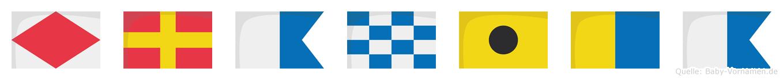 Franika im Flaggenalphabet