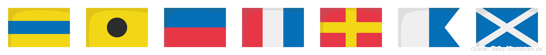 Dietram im Flaggenalphabet