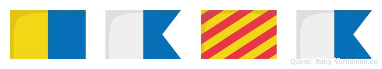 Kaya im Flaggenalphabet