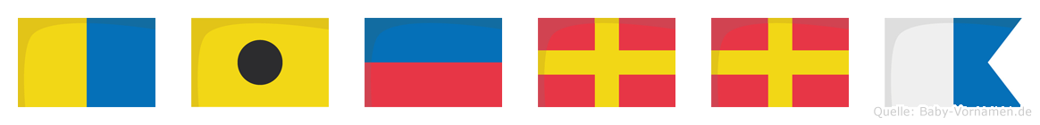 Kierra im Flaggenalphabet
