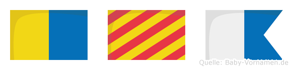Kya im Flaggenalphabet