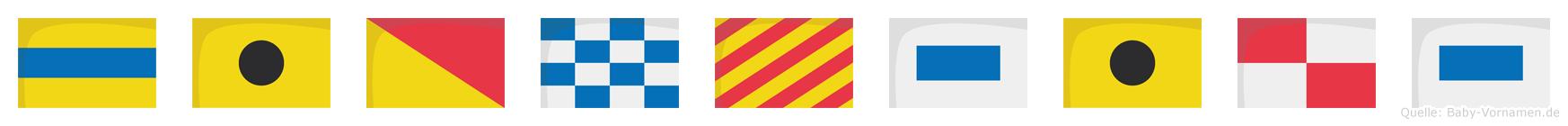 Dionysius im Flaggenalphabet