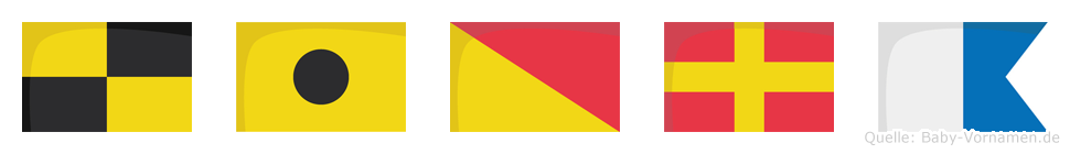 Liora im Flaggenalphabet