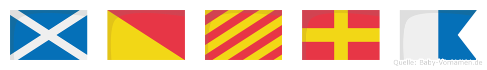 Moyra im Flaggenalphabet