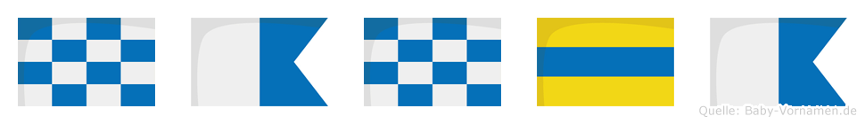 Nanda im Flaggenalphabet