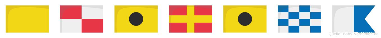 Quirina im Flaggenalphabet