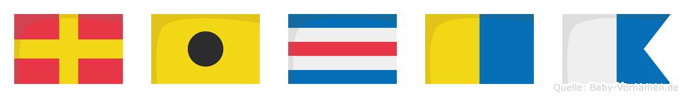Ricka im Flaggenalphabet