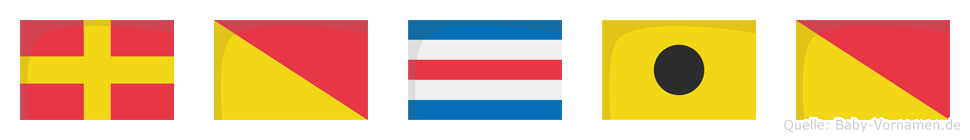 Rocio im Flaggenalphabet