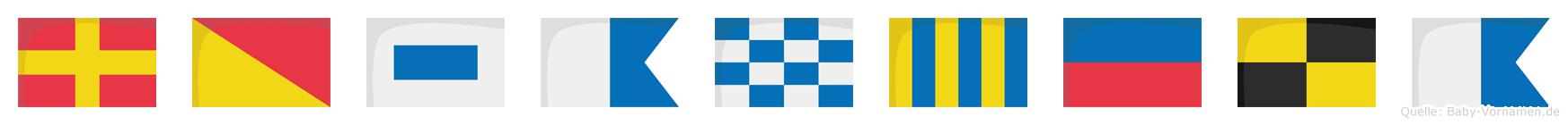 Rosangela im Flaggenalphabet