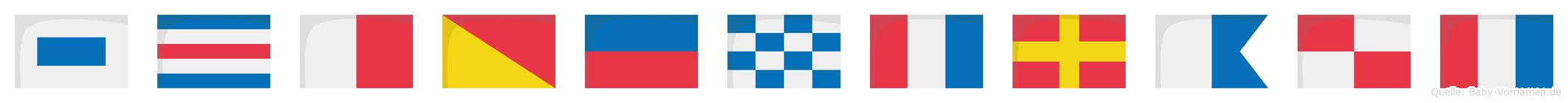 Schöntraut im Flaggenalphabet