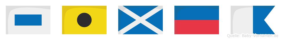 Simea im Flaggenalphabet