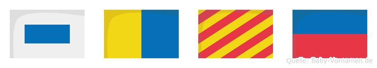 Skye im Flaggenalphabet
