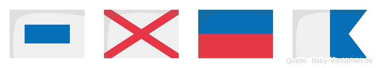Svea im Flaggenalphabet
