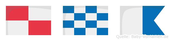 Una im Flaggenalphabet