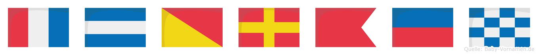 Tjorben im Flaggenalphabet