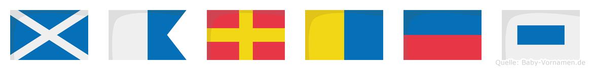 Markes im Flaggenalphabet