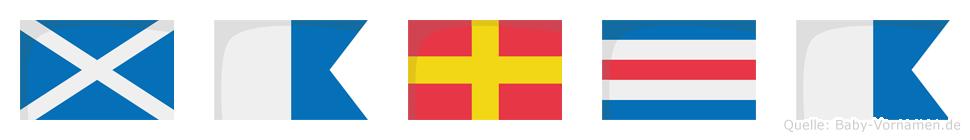 Marca im Flaggenalphabet
