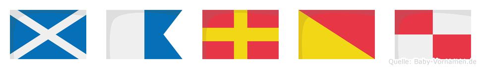 Marou im Flaggenalphabet