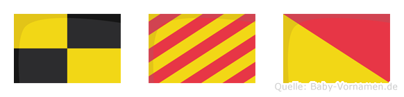 Lyo im Flaggenalphabet