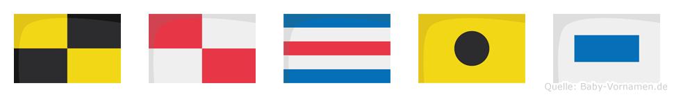 Lucis im Flaggenalphabet