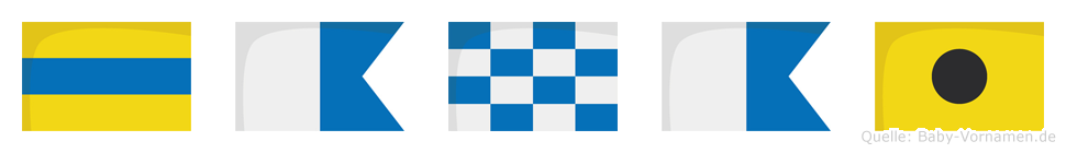 Danai im Flaggenalphabet