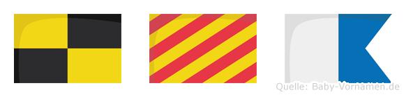 Lya im Flaggenalphabet