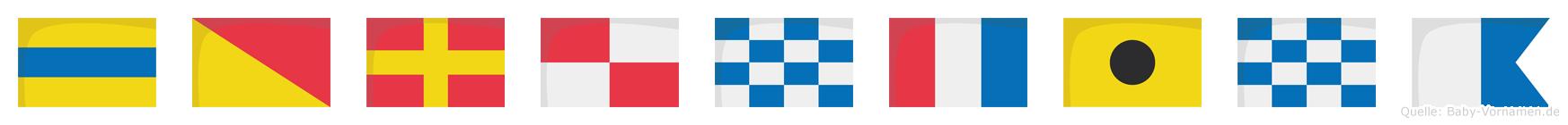 Doruntina im Flaggenalphabet