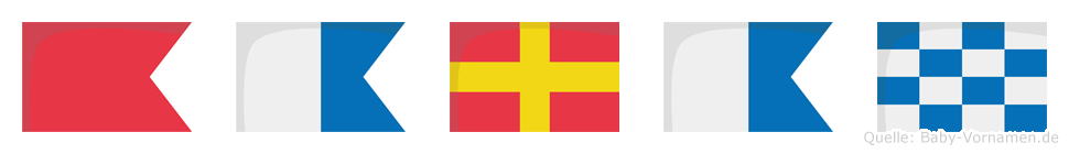 Baran im Flaggenalphabet