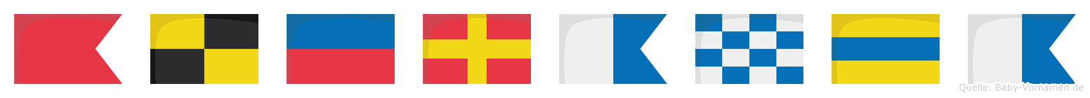 Bleranda im Flaggenalphabet