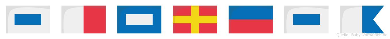 Shpresa im Flaggenalphabet