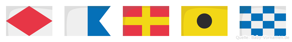 Farin im Flaggenalphabet