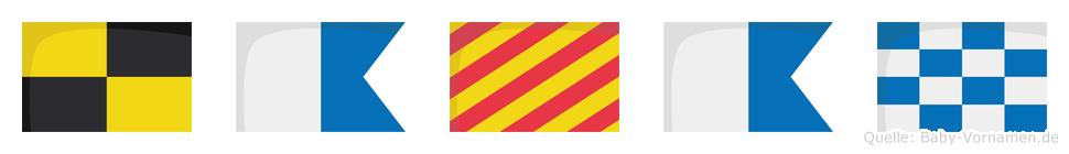 Layan im Flaggenalphabet