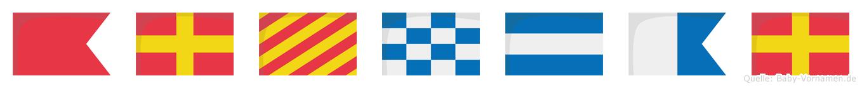 Brynjar im Flaggenalphabet
