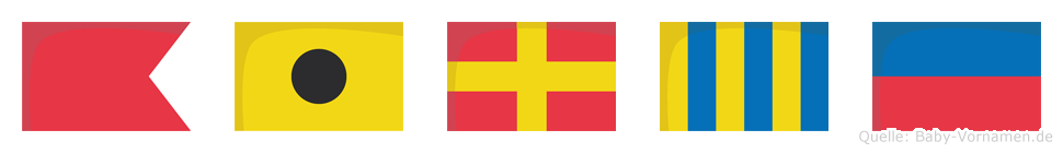 Birge im Flaggenalphabet