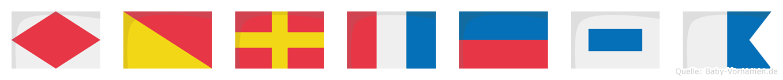 Fortesa im Flaggenalphabet