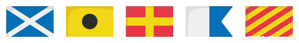Miray im Flaggenalphabet
