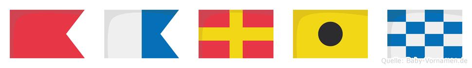 Barin im Flaggenalphabet