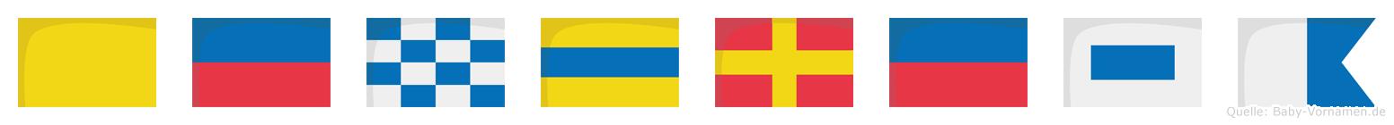 Qendresa im Flaggenalphabet