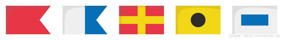 Baris im Flaggenalphabet
